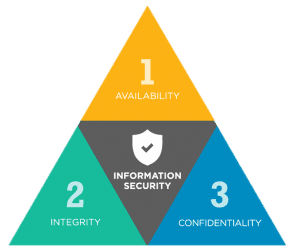 Omnidex IP Protection & data confidentiality